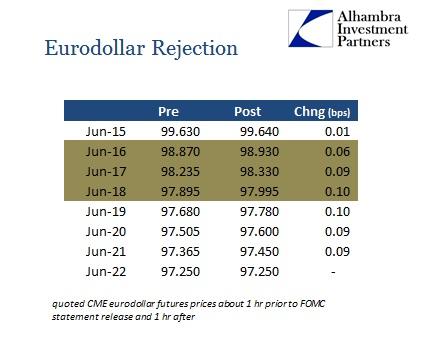 ABOOK Jan 2015 Eurodollar Prices