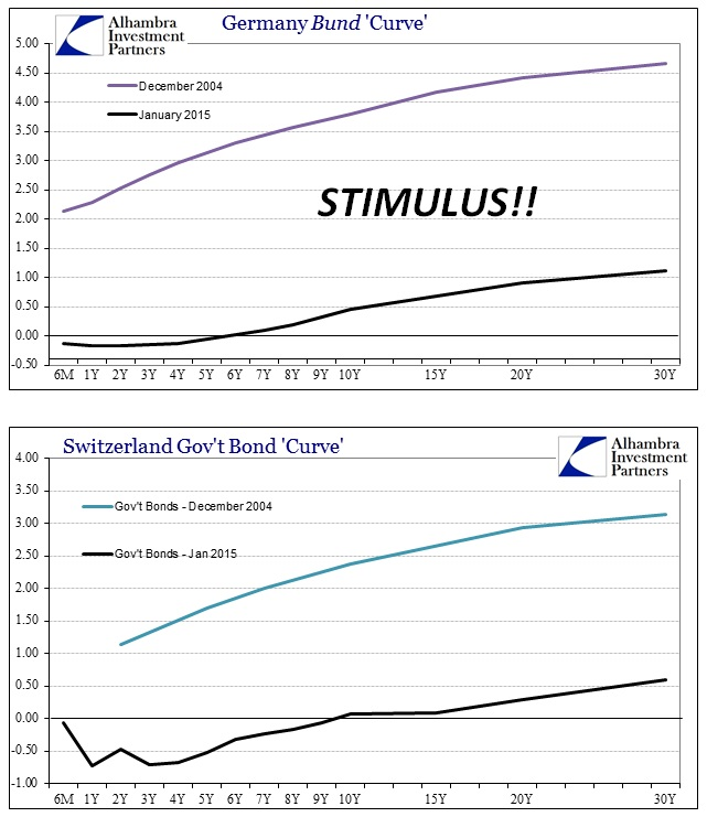 ABOOK Jan 2015 Germany Stimulus