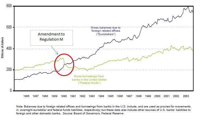 ABOOK Jan 2015 Greenspan Reg M