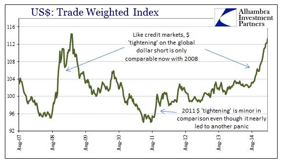 ABOOK Feb 2015 Dollar Trade Weighted