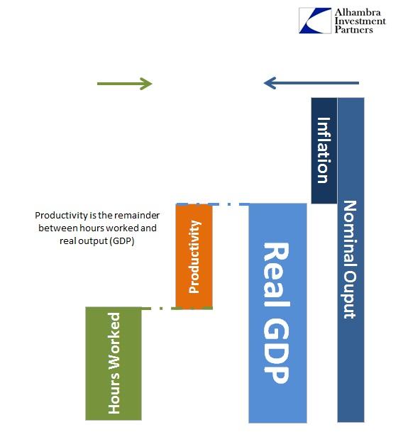 ABOOK Feb 2015 Economy BLS Productivity