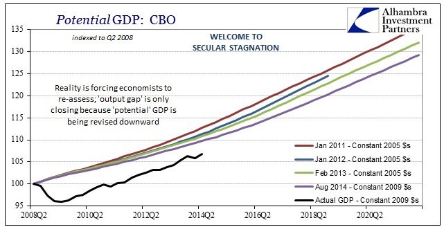 ABOOK Feb 2015 Overestimation CBO