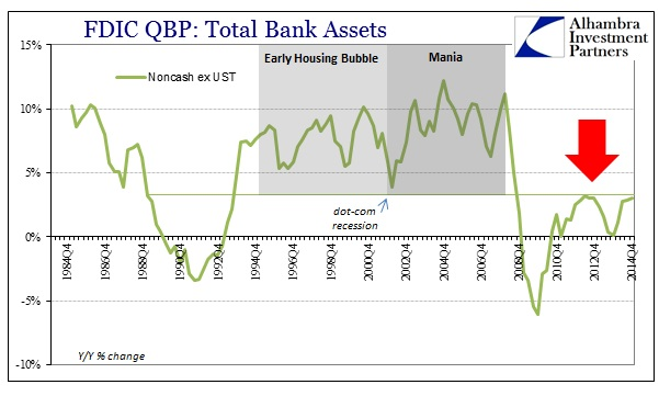 ABOOK Feb 2015 QBR Total YY NonUST