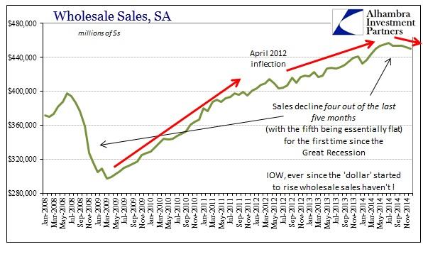 ABOOK Feb 2015 Wholesale Trouble SA