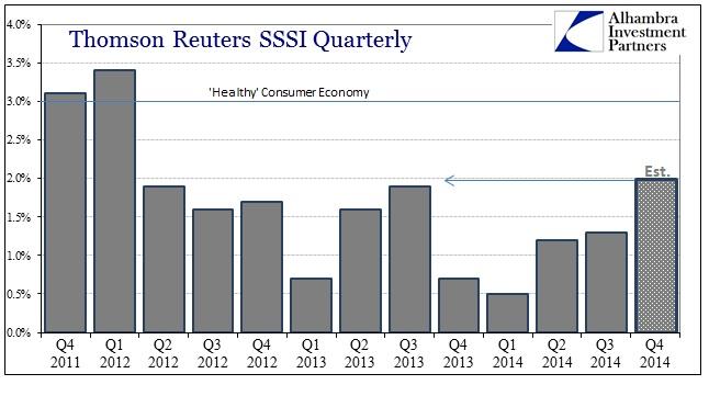 ABOOK Feb 2015 Yellen SSSI