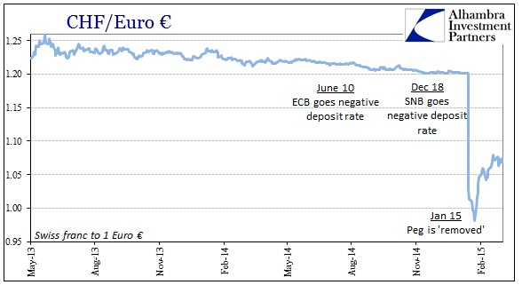 ABOOK March 2015 Swiss EUR