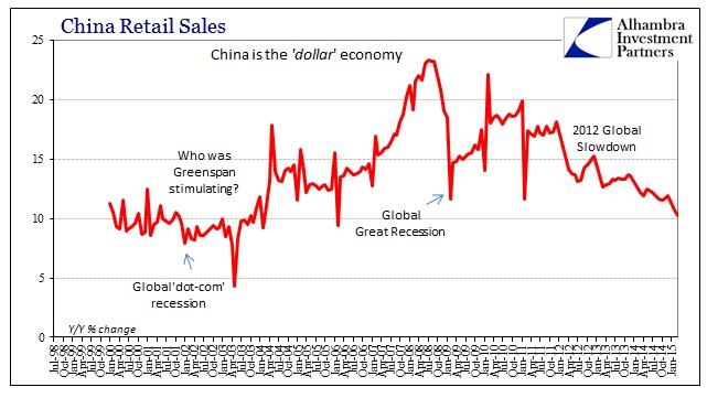 ABOOK April 2015 China Retail Sales