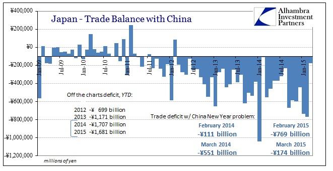 ABOOK April 2015 Japan Trade China