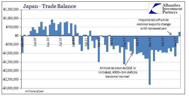 ABOOK April 2015 Japan Trade Def