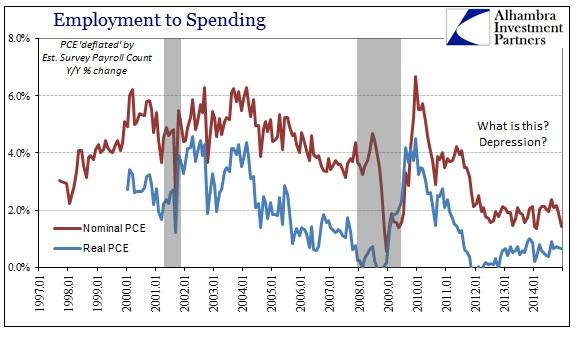 ABOOK April 2015 Jobless Payrolls Spending