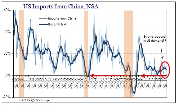 ABOOK March 2015 ExIm Imports China