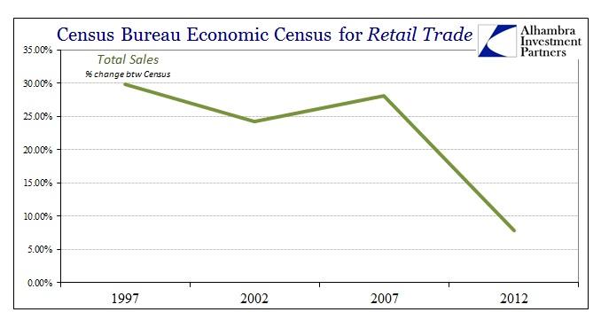 ABOOK June 2015 Bubble Mess Econ Census PP