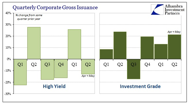ABOOK June 2015 Dollar Corp Issuance