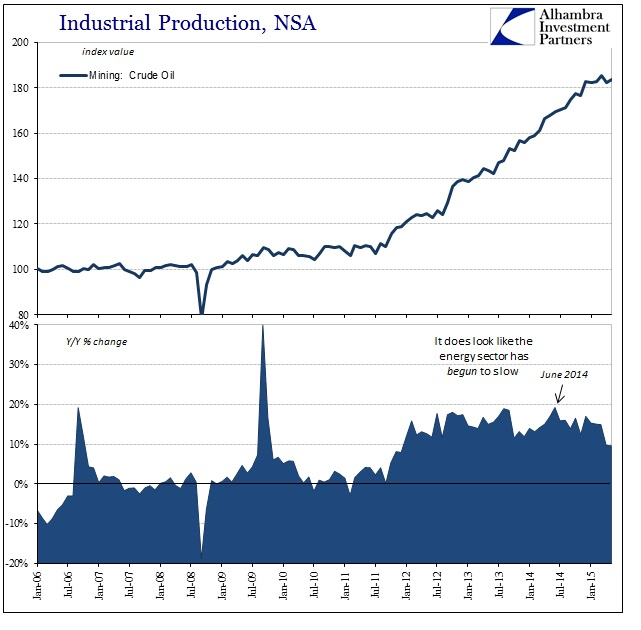 ABOOK June 2015 IP Crude Oil