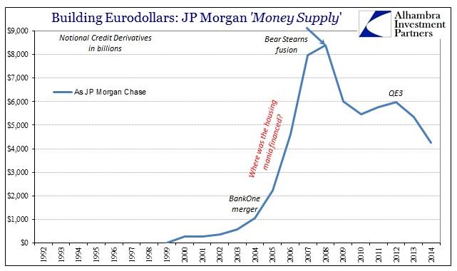 ABOOK June 2015 JPM Credit Notional