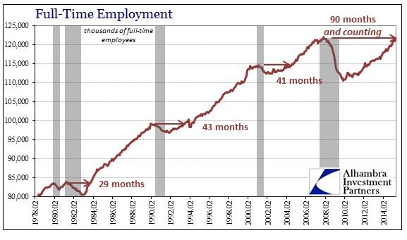 ABOOK June 2015 Payrolls FT Recoveries