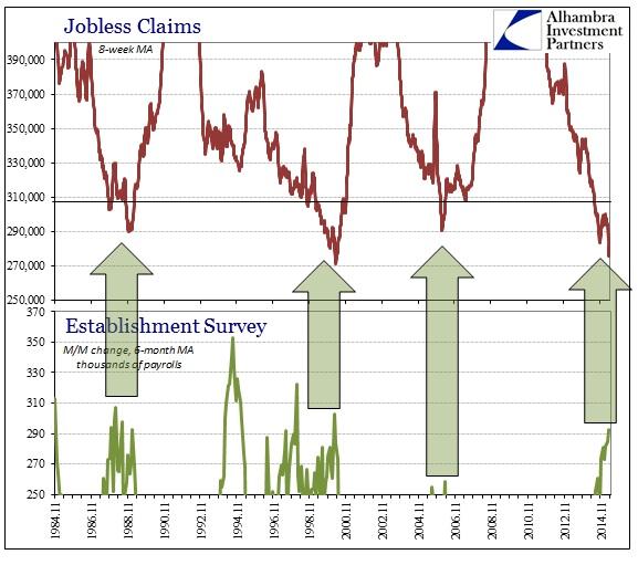 ABOOK June 2015 Payrolls Jobless