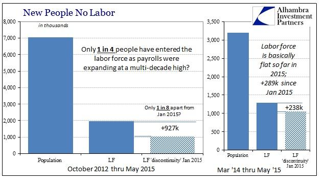 ABOOK June 2015 Payrolls LF