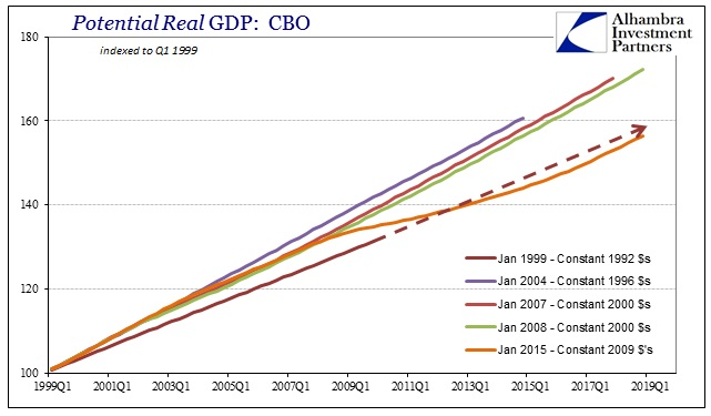 ABOOK July 2015 CBO Potential Downgrades2