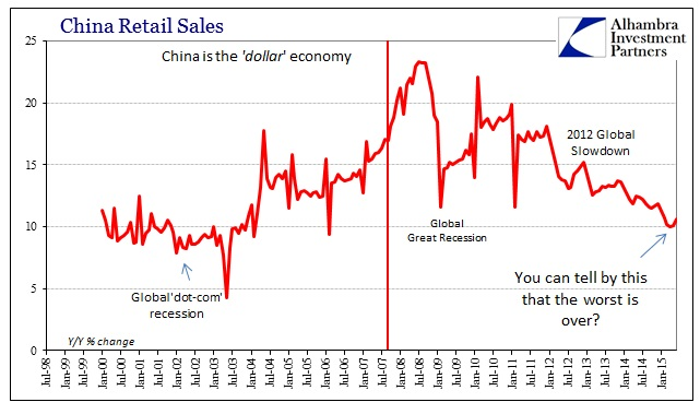 ABOOK July 2015 China Retail Sales