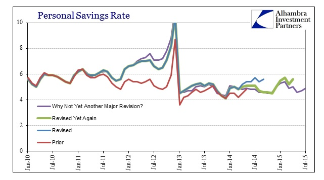 ABOOK Aug 2015 PCE Savings Rate