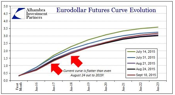 ABOOK Sept 2015 Angry Dollar Eurodollar to Aug 24