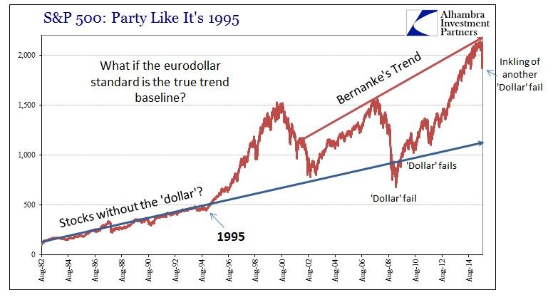 ABOOK Sept 2015 Bernankes Trend Dollar Trend