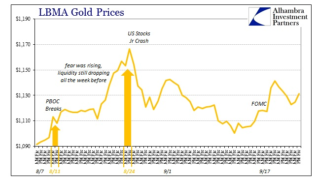ABOOK Sept 2015 China Again Gold
