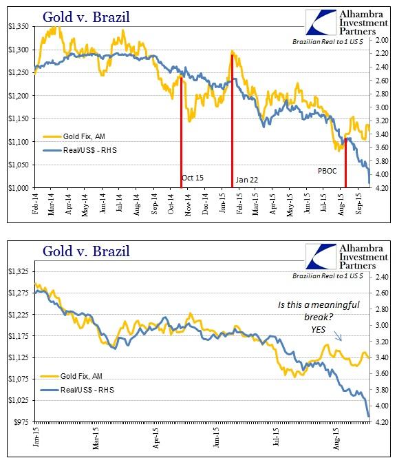 ABOOK Sept 2015 China Again GoldBRL