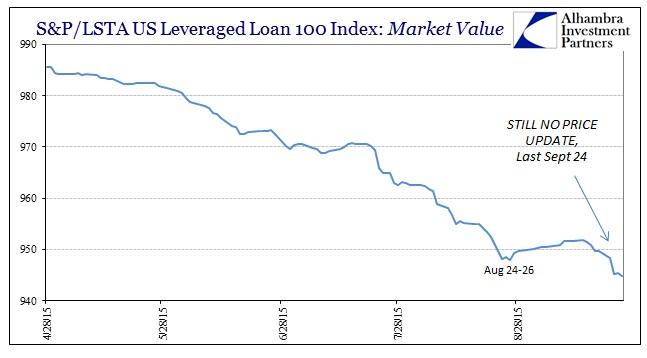 ABOOK Sept 2015 Dollar Lev Loans