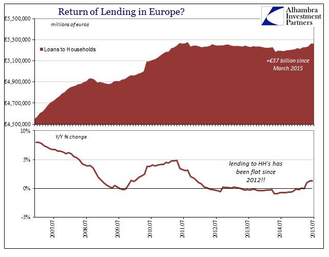 ABOOK Sept 2015 ECBQE HH Lending