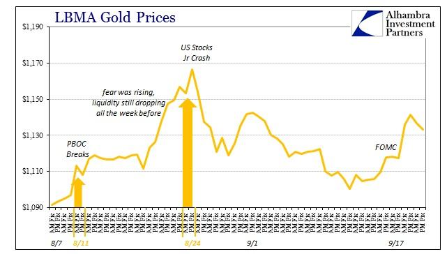 ABOOK Sept 2015 SHIBOR Gold