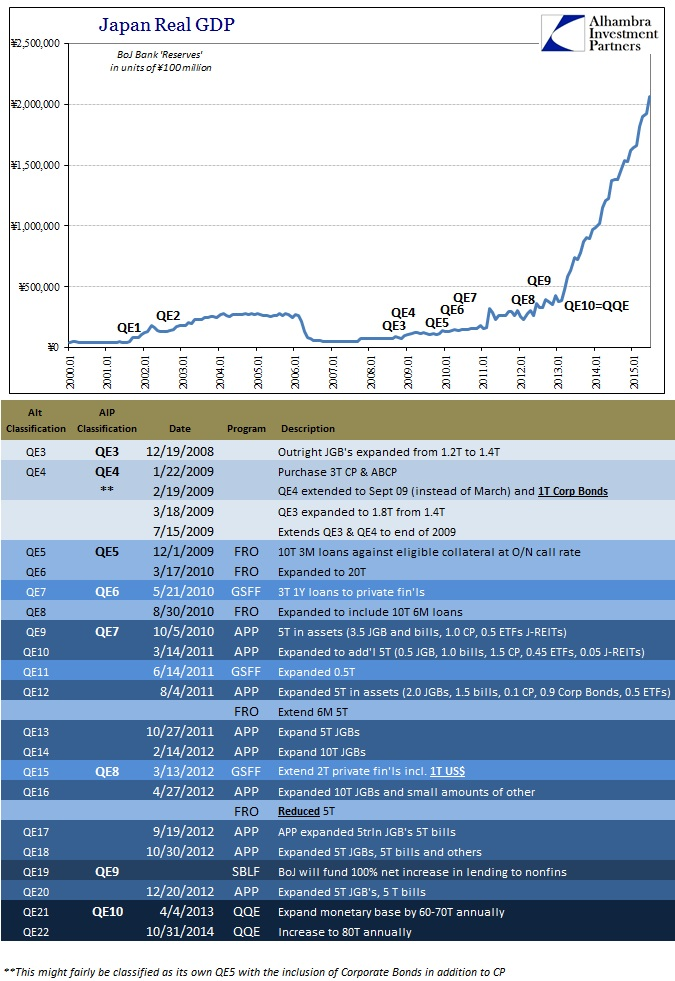 ABOOK Sept 2015 Stimulus Japan QE the rest