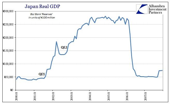 ABOOK Sept 2015 Stimulus Japan QE1 2