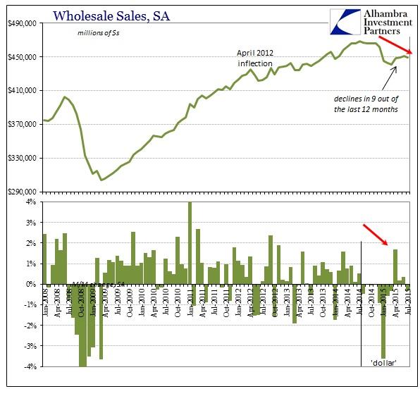 ABOOK Sept 2015 Wholesale SA