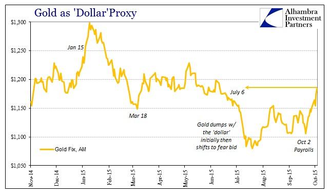 ABOOK Oct 2015 Dark Leverage Gold Longer