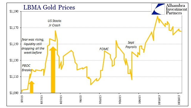 ABOOK Oct 2015 Dollar Late Gold