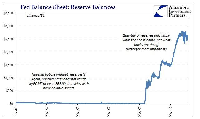 ABOOK Oct 2015 Dollar Money Reserves