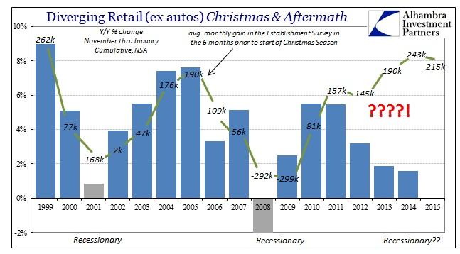 ABOOK Nov 2015 Black Friday Holiday Season Retail Sales