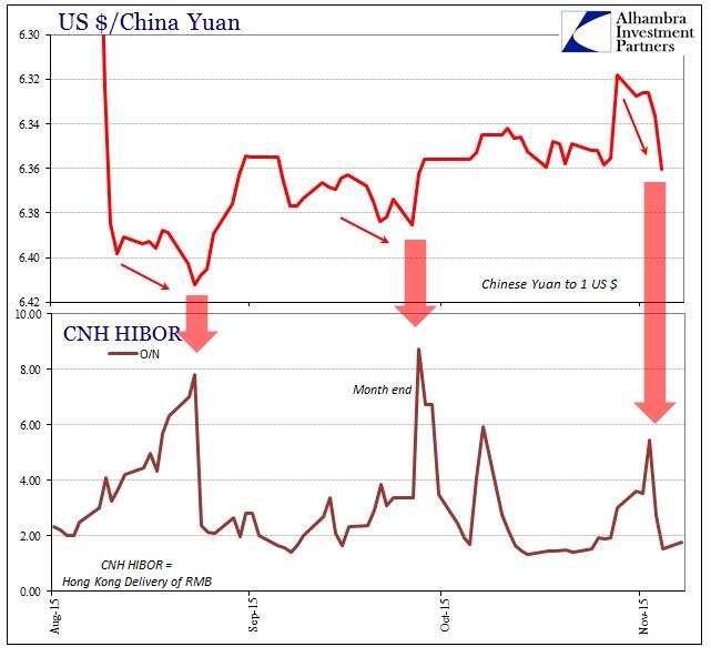 ABOOK Nov 2015 China CNY CNH4