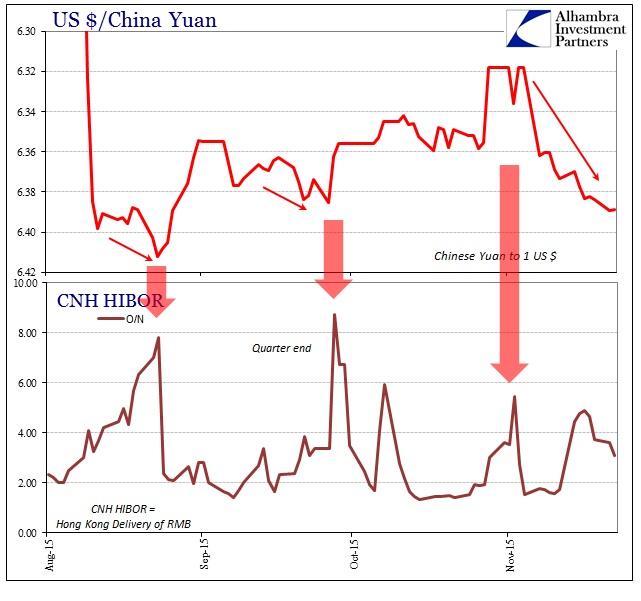 ABOOK Nov 2015 China Dollar PBOC CNY CNH