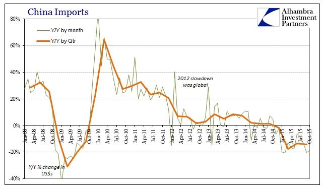 ABOOK Nov 2015 China Imports
