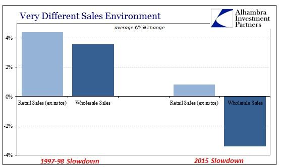 ABOOK Nov 2015 GDP Inventory Sales
