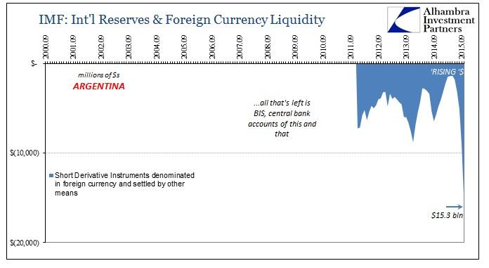 ABOOK Nov 2015 Money Argentina Outflows Swaps2