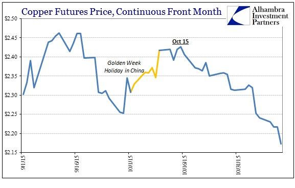 ABOOK Nov 2015 More Dollar Copper China