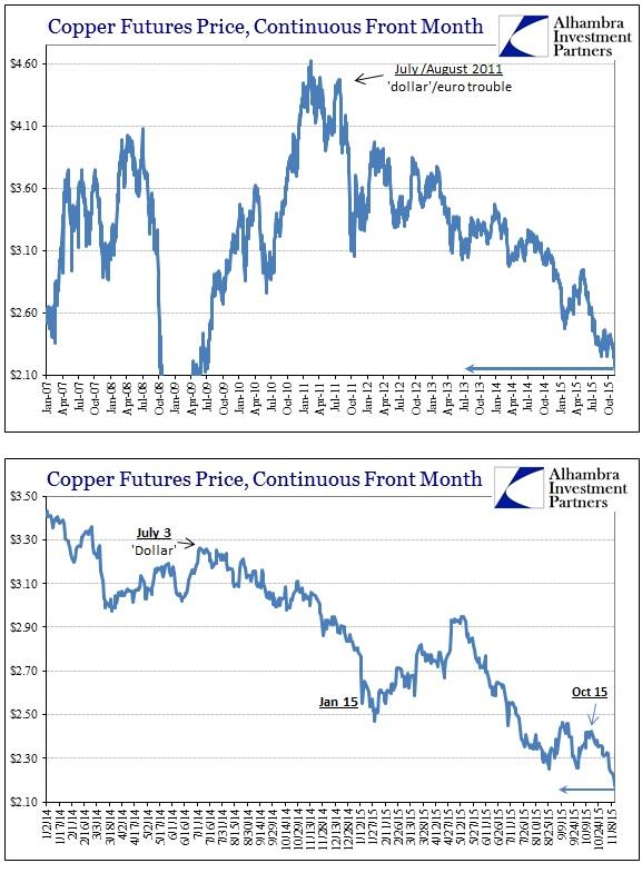 ABOOK Nov 2015 More Dollar Copper
