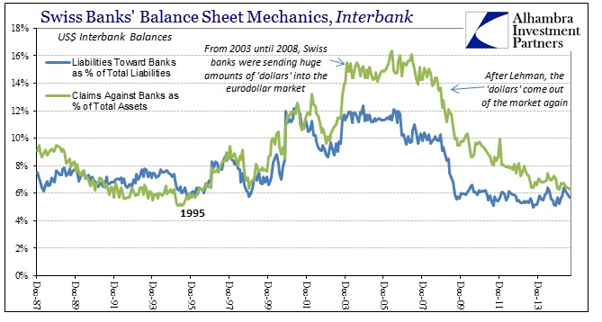 ABOOK Nov 2015 Swiss Assets banking Interbank