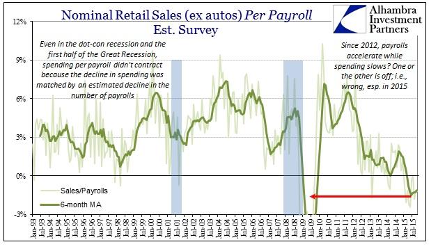 ABOOK Dec Payrolls Retail Sales1