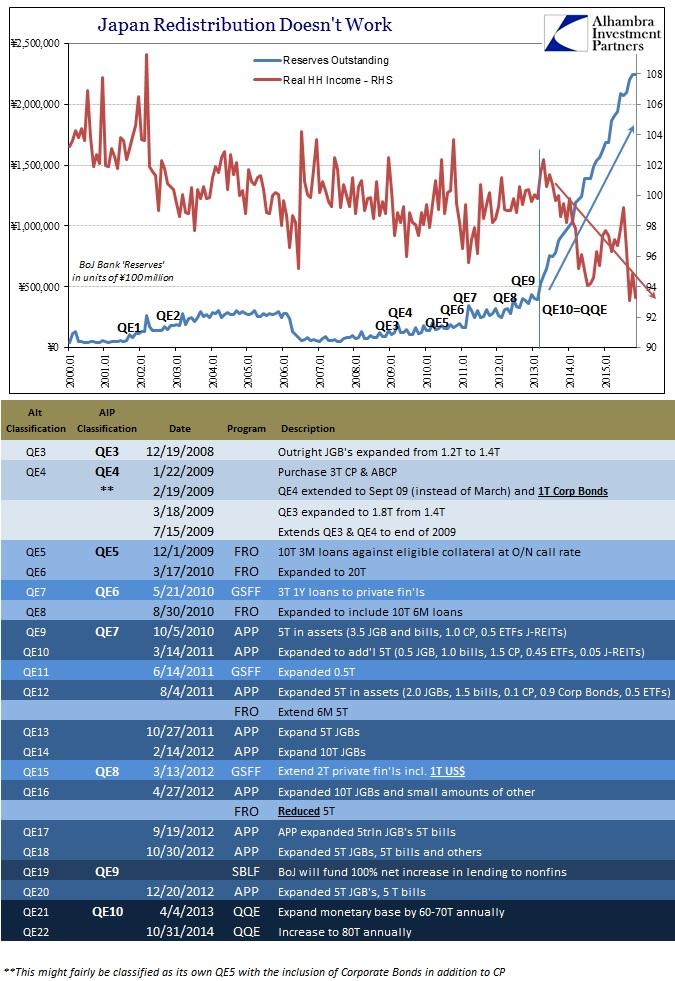 ABOOK Jan 2016 Japan Again QE's
