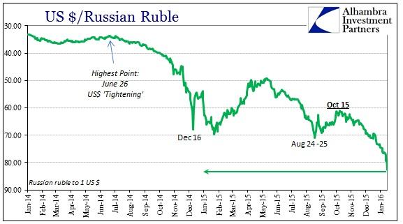 ABOOK Jan 2016 Ruble longer
